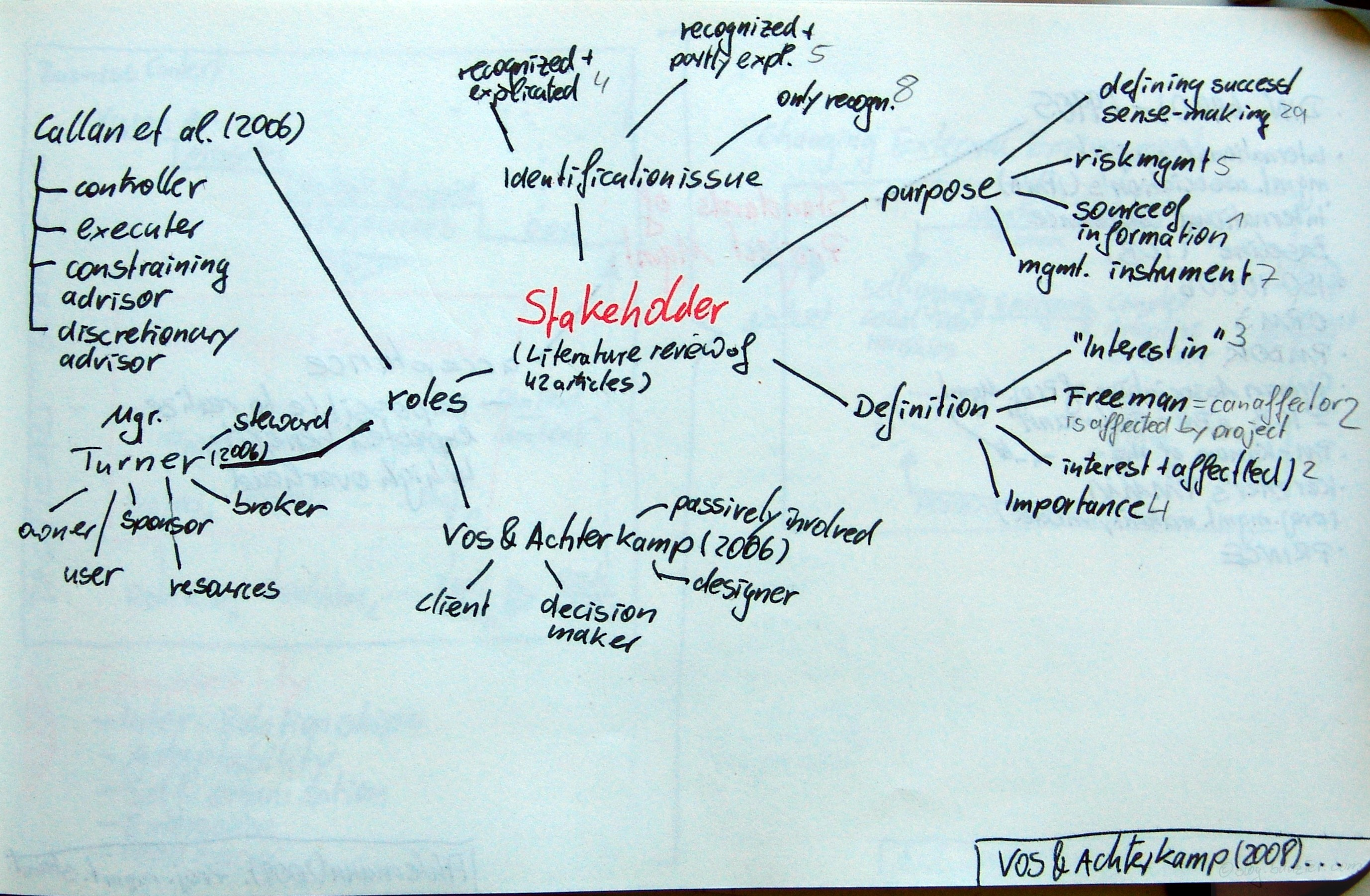 project stakeholders The project management industry has put a lot of focus in recent years on the  importance of stakeholder relationships project management.